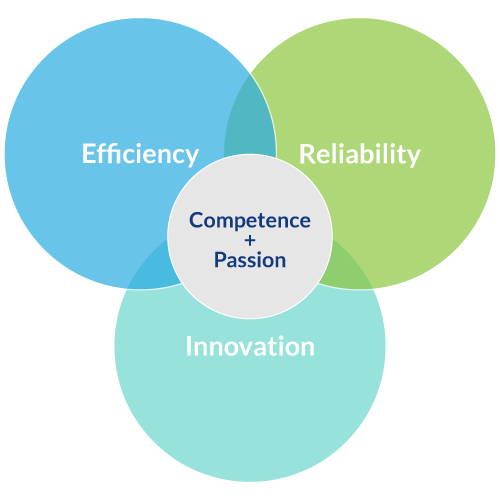 competence-and-passion